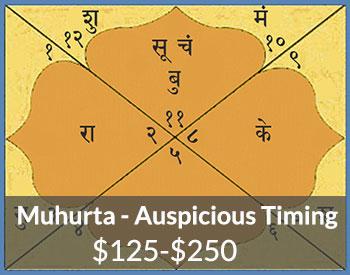 Vedic muhurta timing chart
