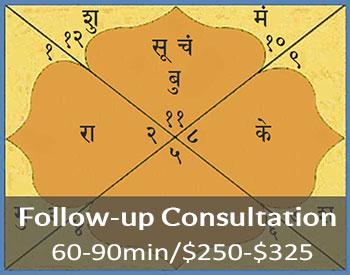 Vedic chart follow-up